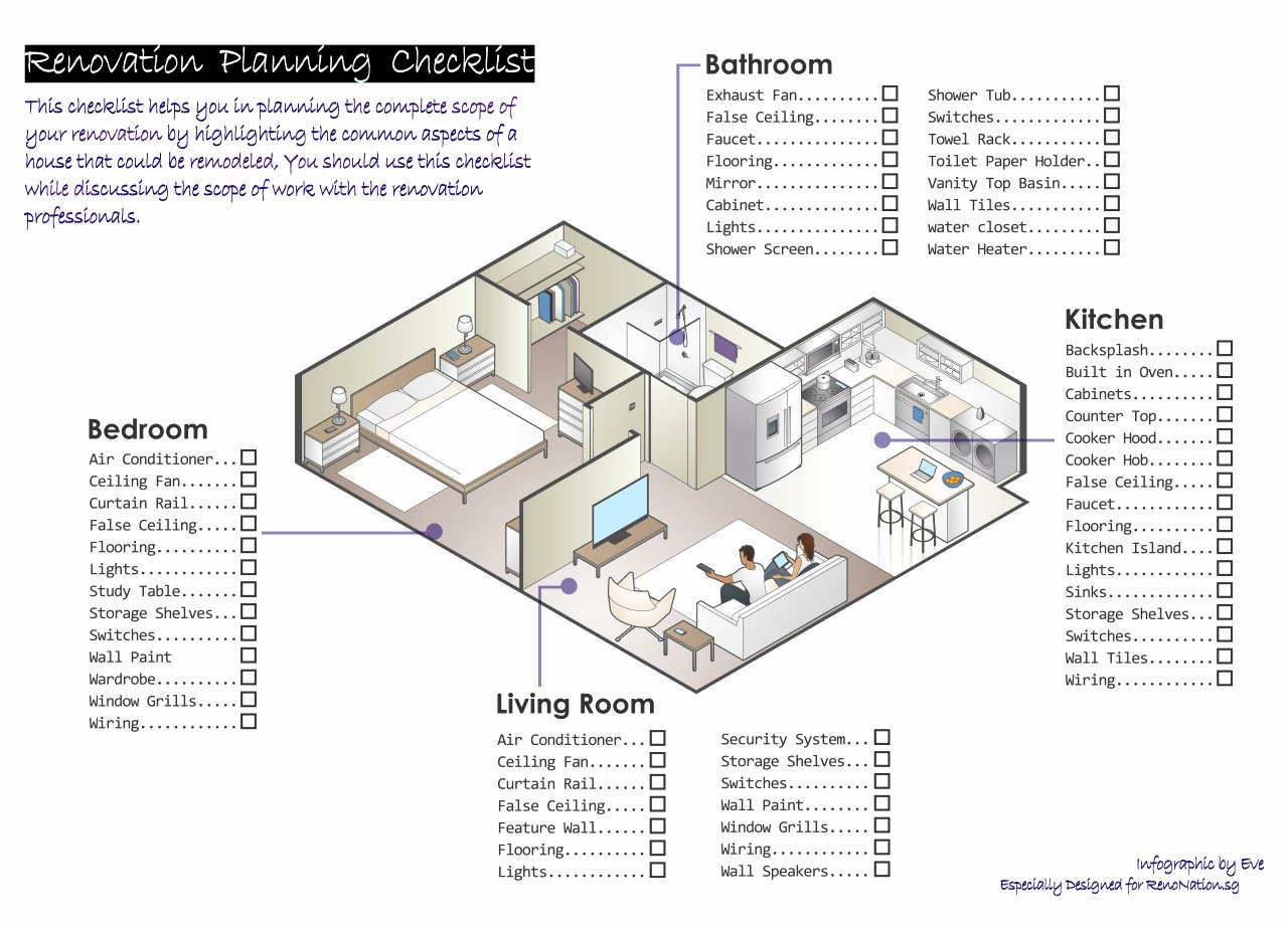 Renovation Planning Checklist ♥ Apartment therapy In