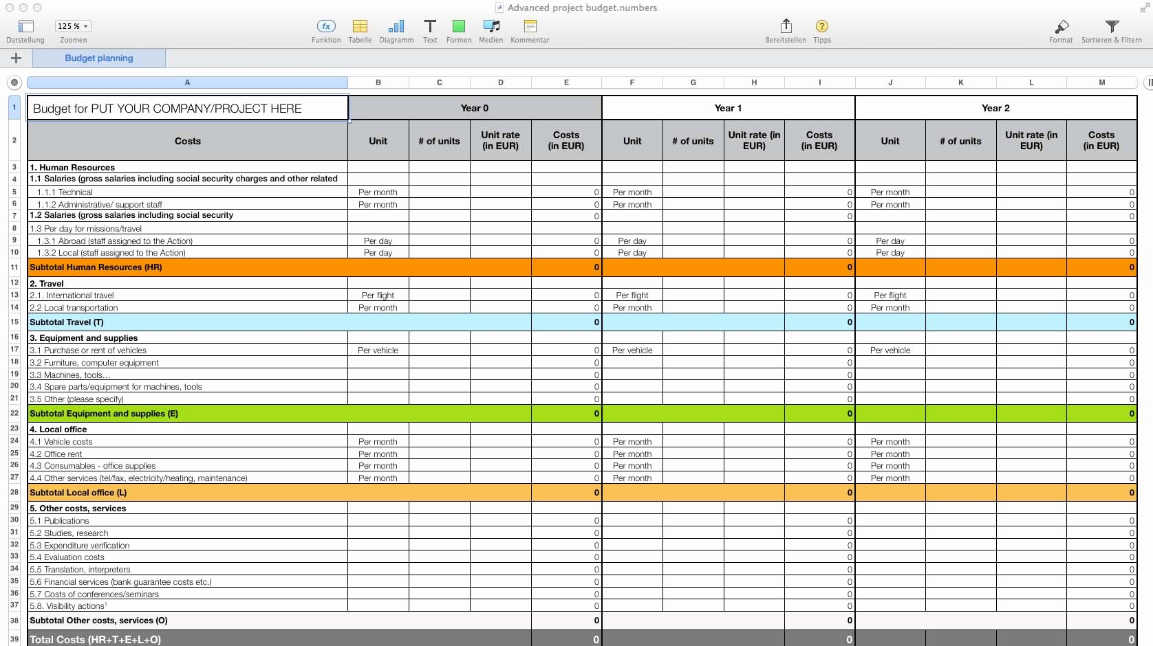 Resource Tracking Spreadsheet Project Excel Best Sheet