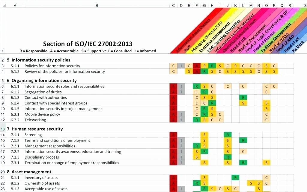 Responsibility Matrix Excel – Buonappetitoub