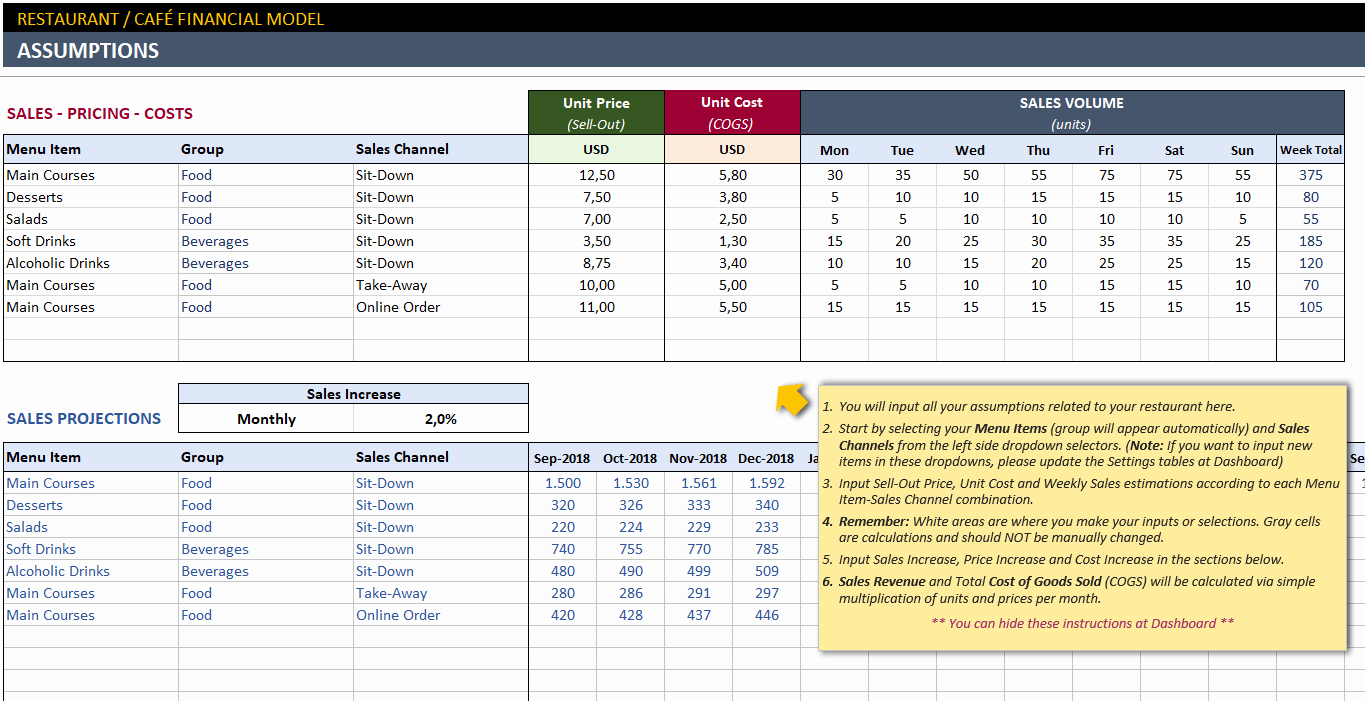Restaurant Financial Plan Excel Template for Feasibility