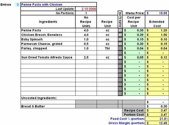 Restaurant Inventory Recipe Costing & Menu Profitability