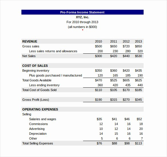 Restaurant Profit and Loss Statement Excel Best Bud