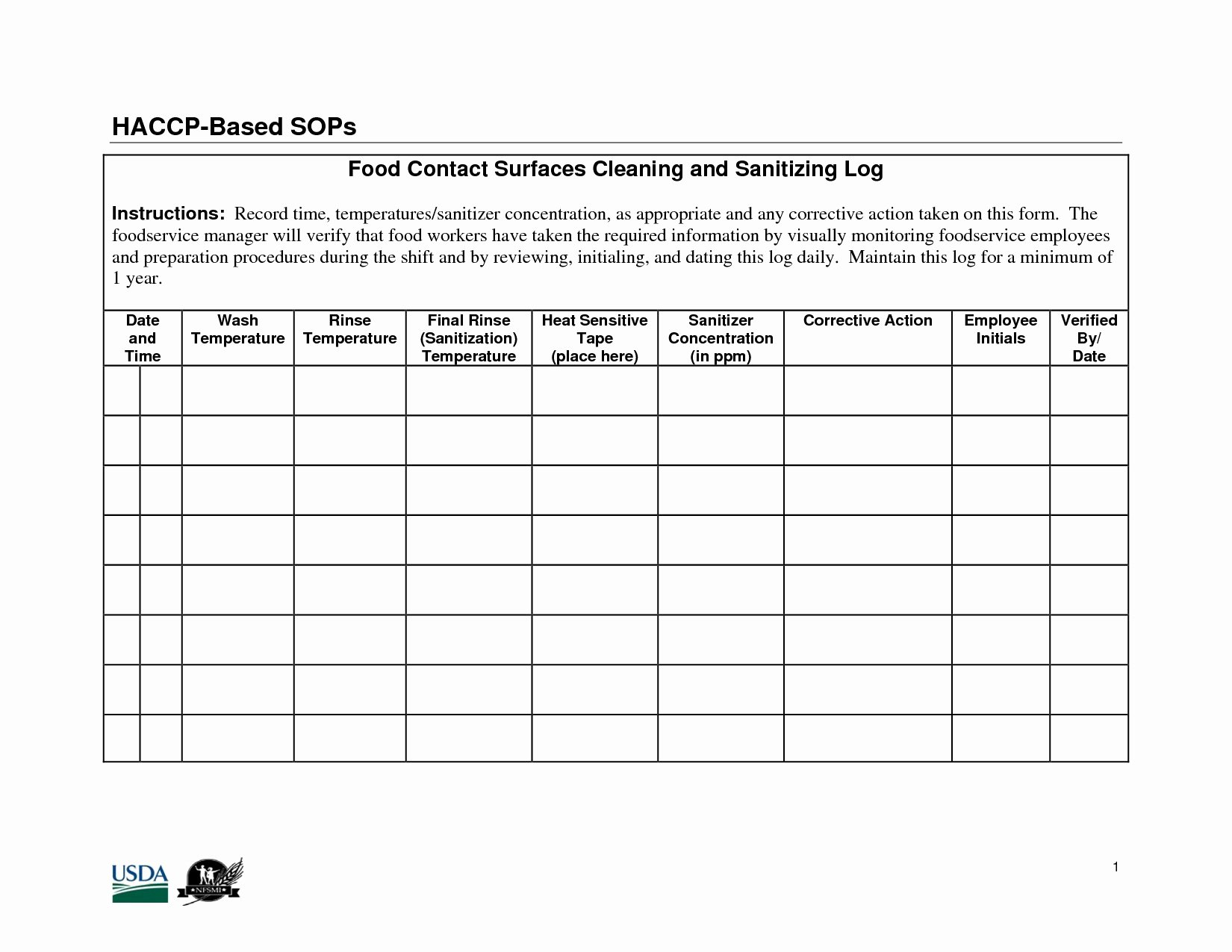 Restroom Cleaning Log Template