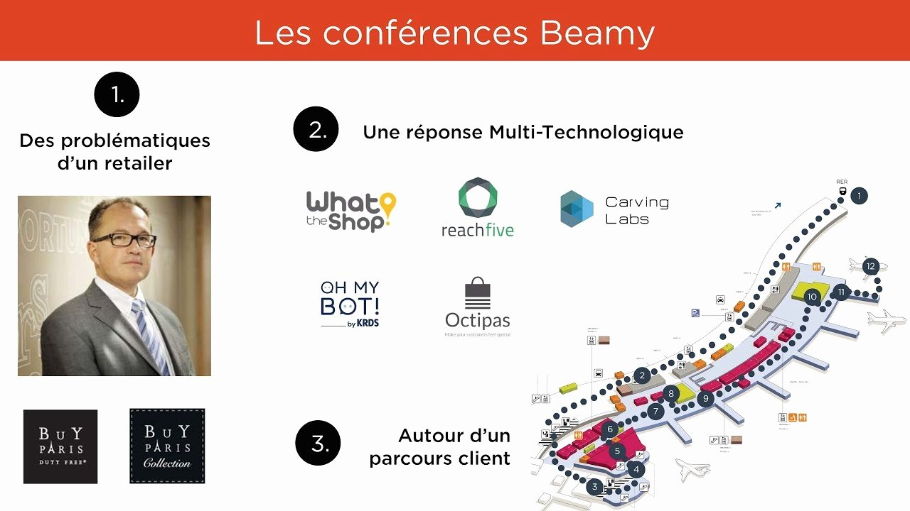 Résumé De La Conférence Big Data & Analytics Beamy