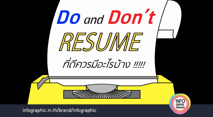 Resume Dos and Don Ts Infographic
