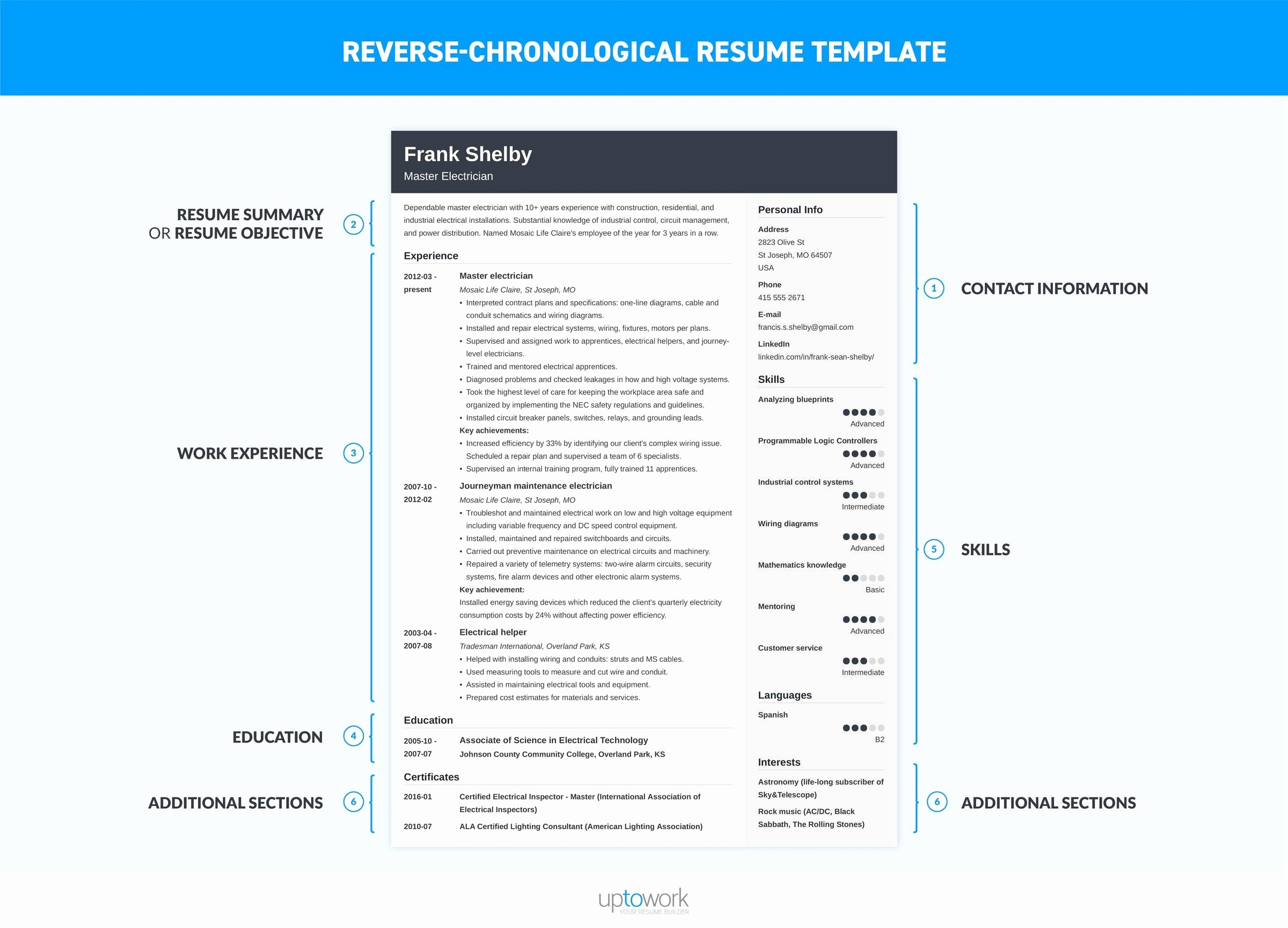 Resume formats Pick the Best E In 3 Steps Examples