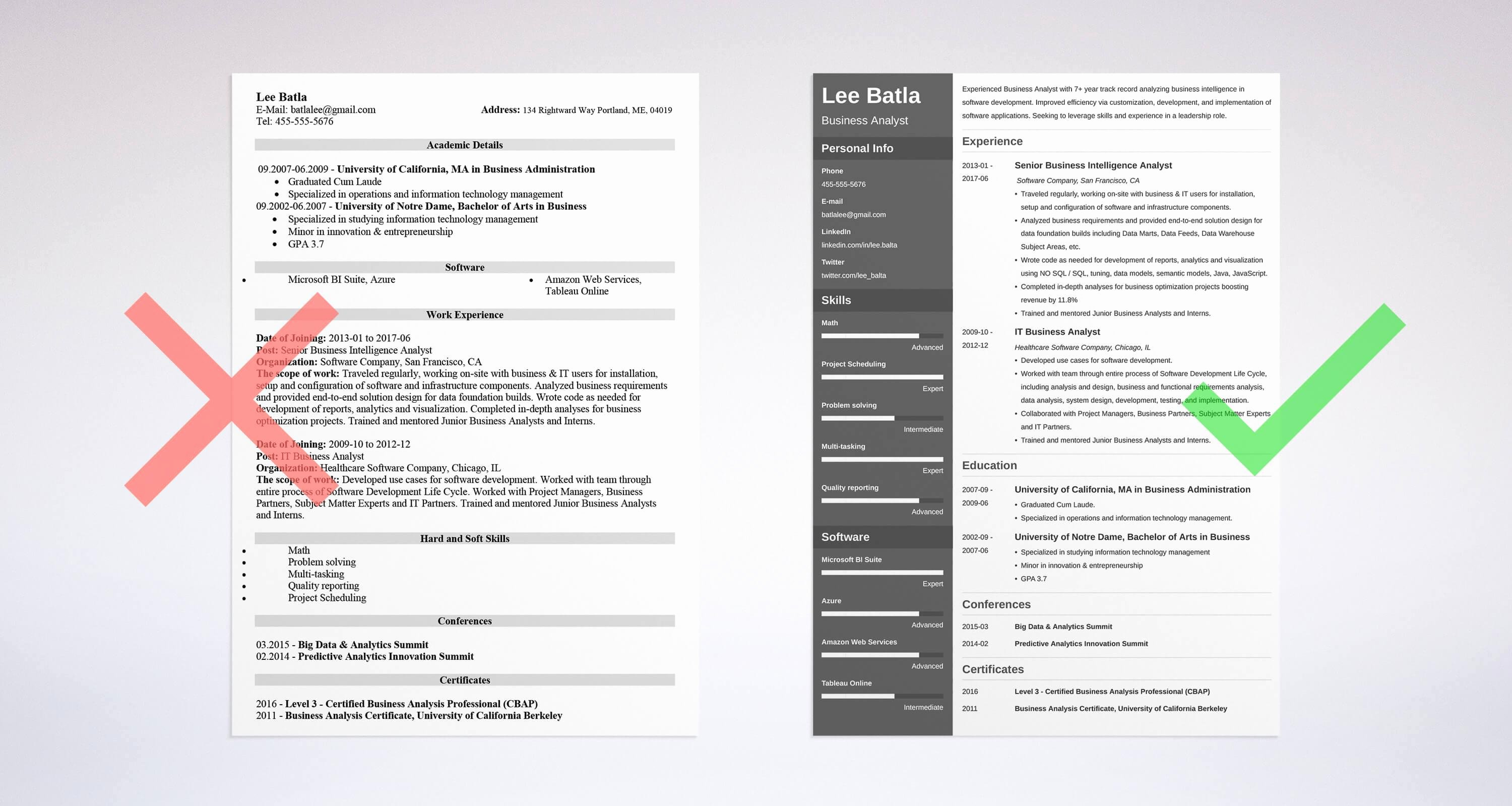 Resume Objectives Examples for Business Analyst
