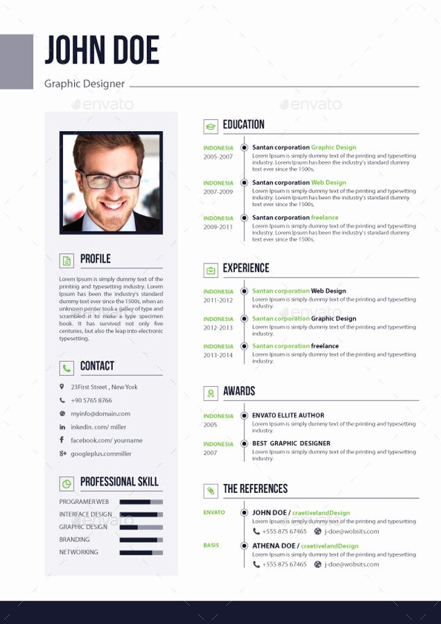 Resume Pages F Resume