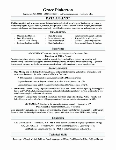 Resume Power Statement Examples Resume Fresh Work Resume