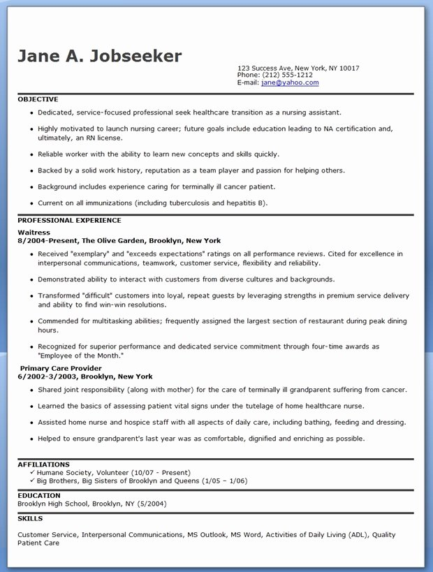 Resume Template for Nurse Search Results