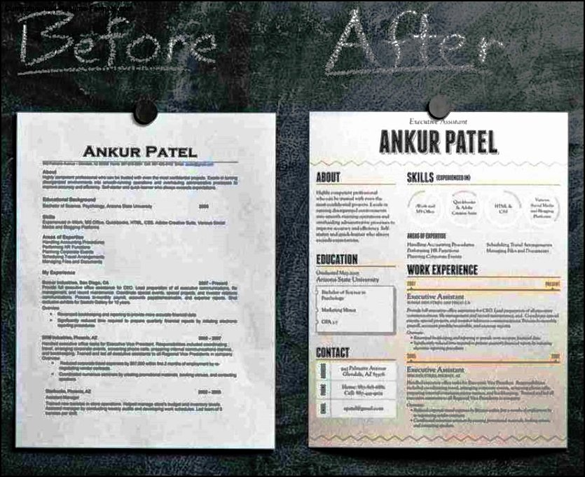 Resume Templates that Stand Out Free Samples Examples