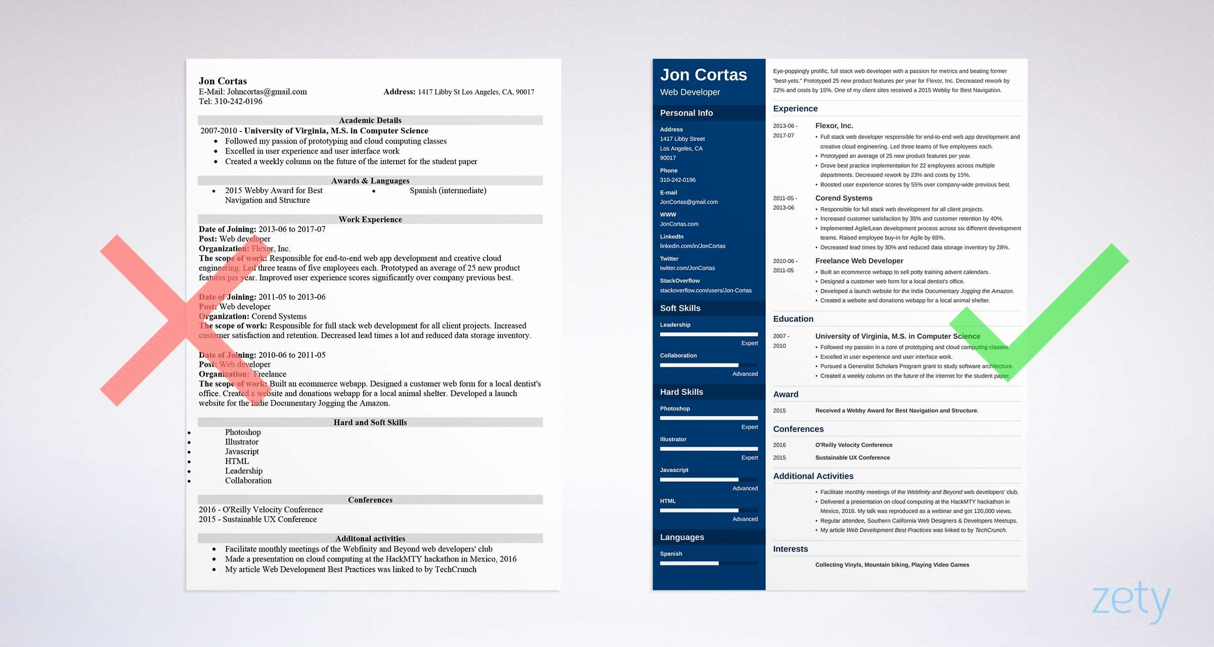 Resume Templates Word 15 Free Cv Resume formats to Download
