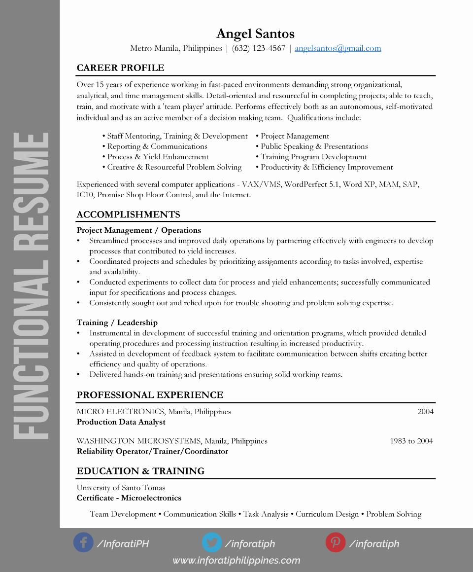 Resume Types by format • Inforati Philippines