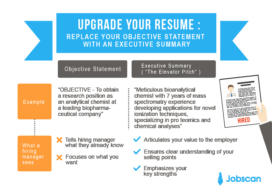 Resume Writing Guide Jobscan