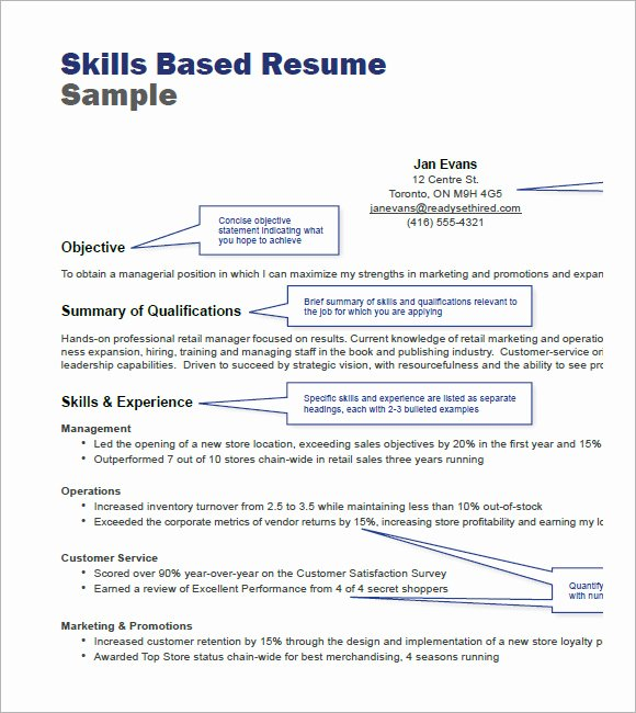 Retail Resume Templets – 7 Free Samples Examples