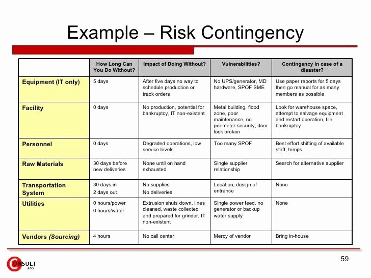 Risk Management Plan Example Template 728×546