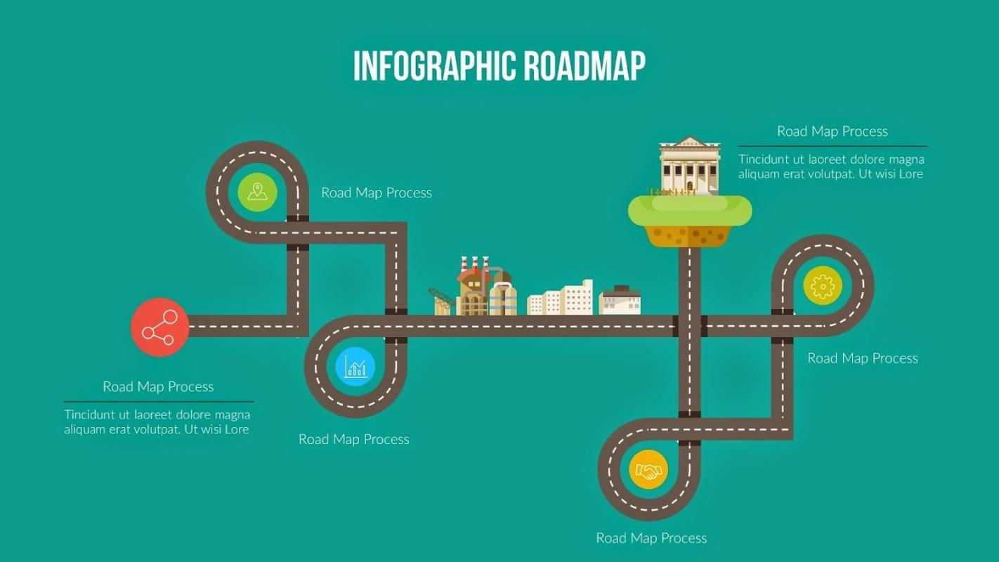 Roadmap Powerpoint Template Free