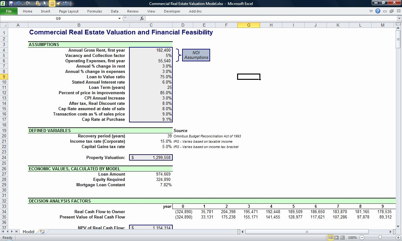 Roi Spreadsheet Template Real Estate – Spreadsheet Template