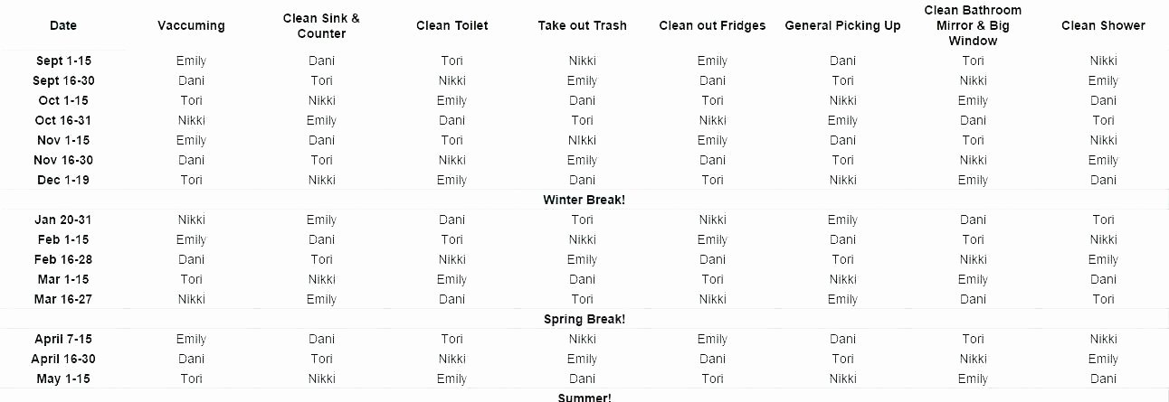 Roommate Bathroom Cleaning Schedule Related Post Roommate