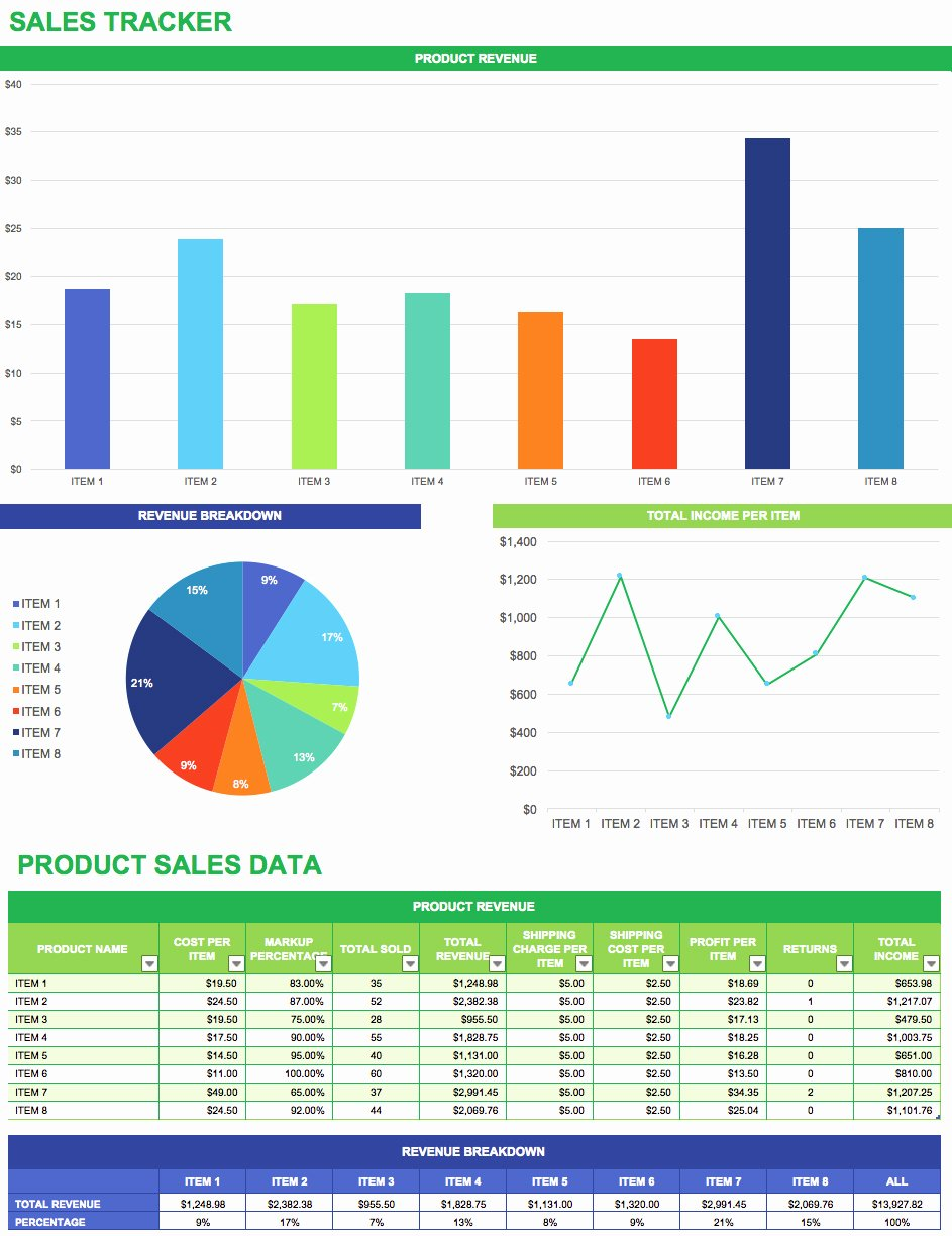 Sales forecast Spreadsheet Template Excel Sales forecast