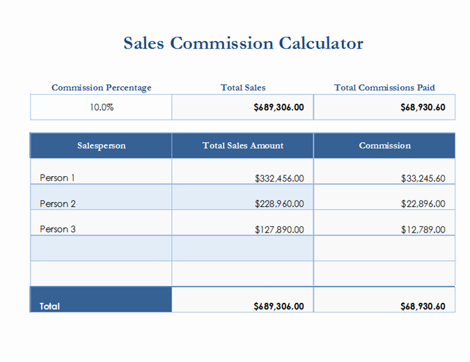 Sales Mission Calculator