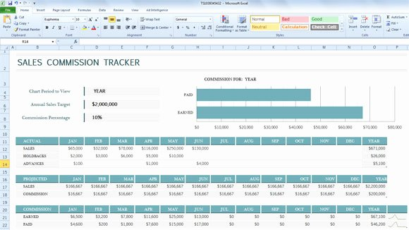 Sales Mission Tracker Template for Excel 2013