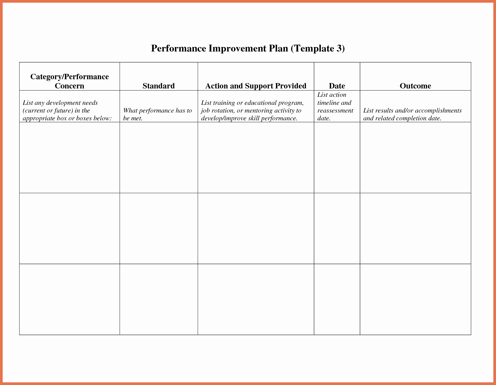 Sales Performance Improvement Plan Example