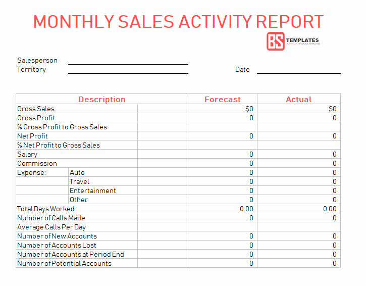 Sales Report Templates – 10 Monthly and Weekly Sales