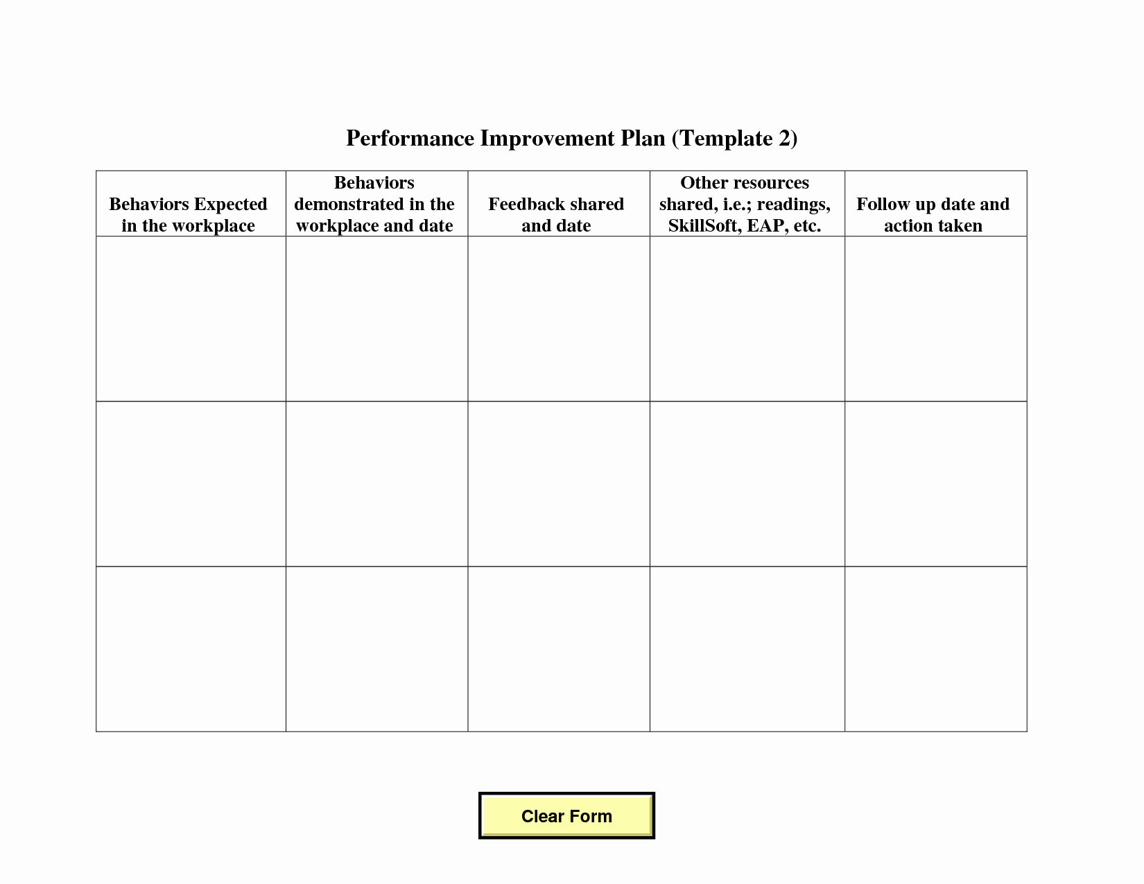 Sample Action Plan for Performance Improvement