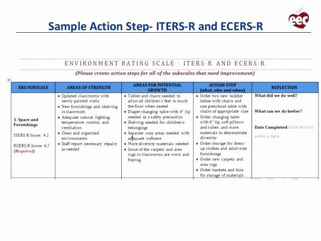 Sample Example Process Improvement Plan Template