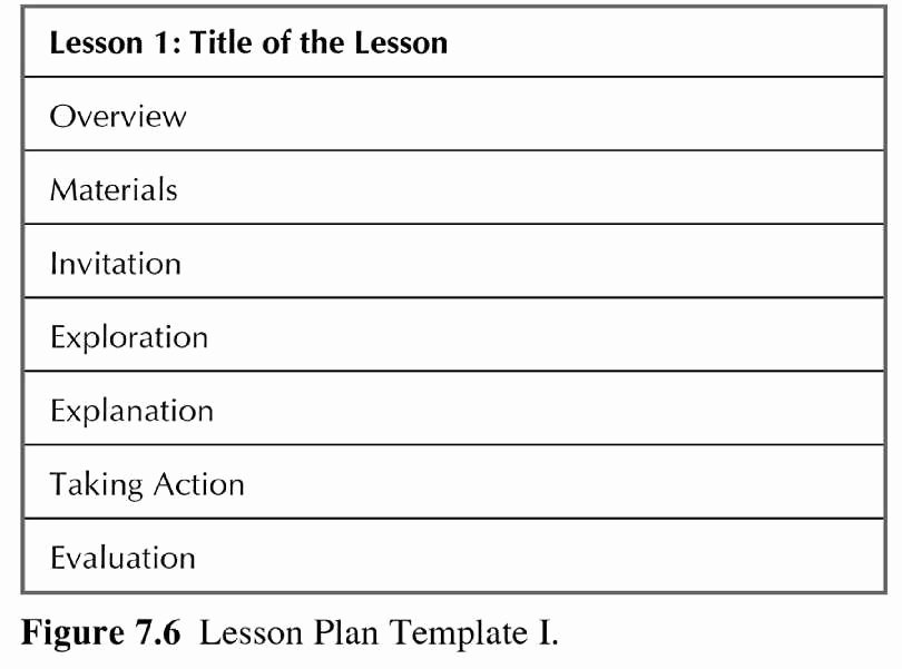 Sample Lesson Plan Template for Elementary Templates Data