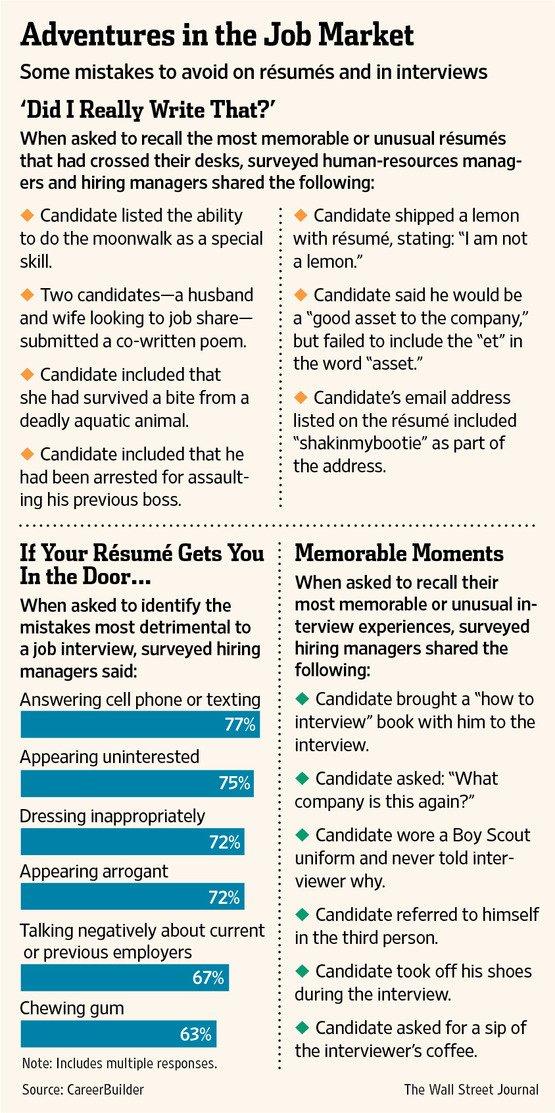 Sample Modern Resume Older Worker Essaysbank X Fc2