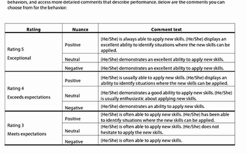 Sample Performance Review Ments & Appraisal Feedback