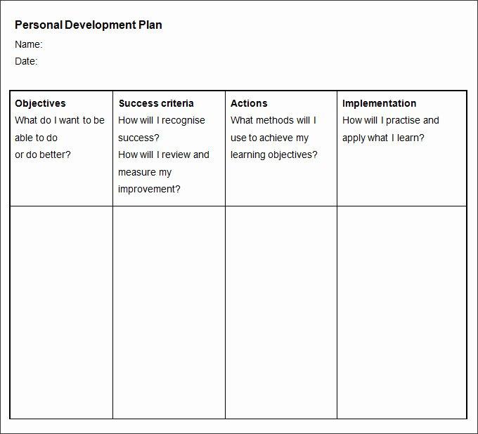 Sample Personal Development Plan Template 10 Free