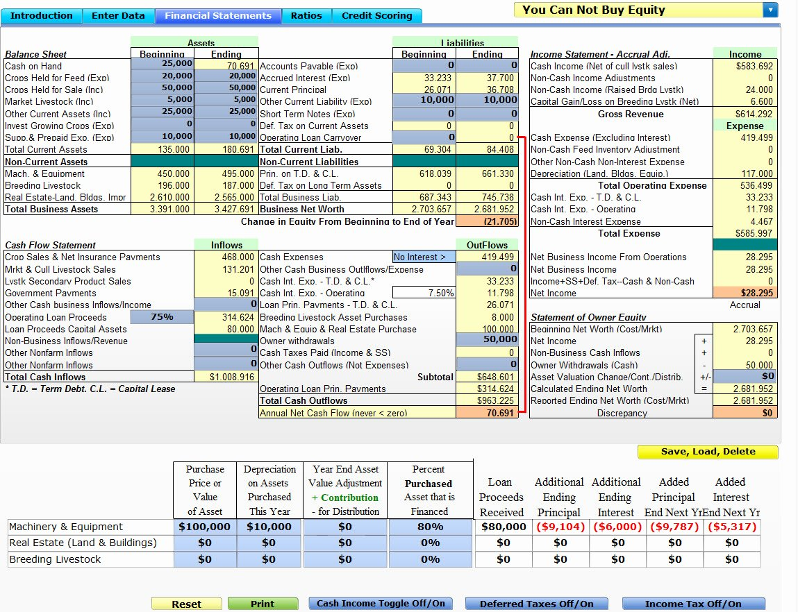 Sample Personal Financial Plan Template Financial Planning