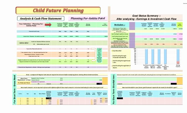 Sample Prehensive Personal Financial Plan Created In