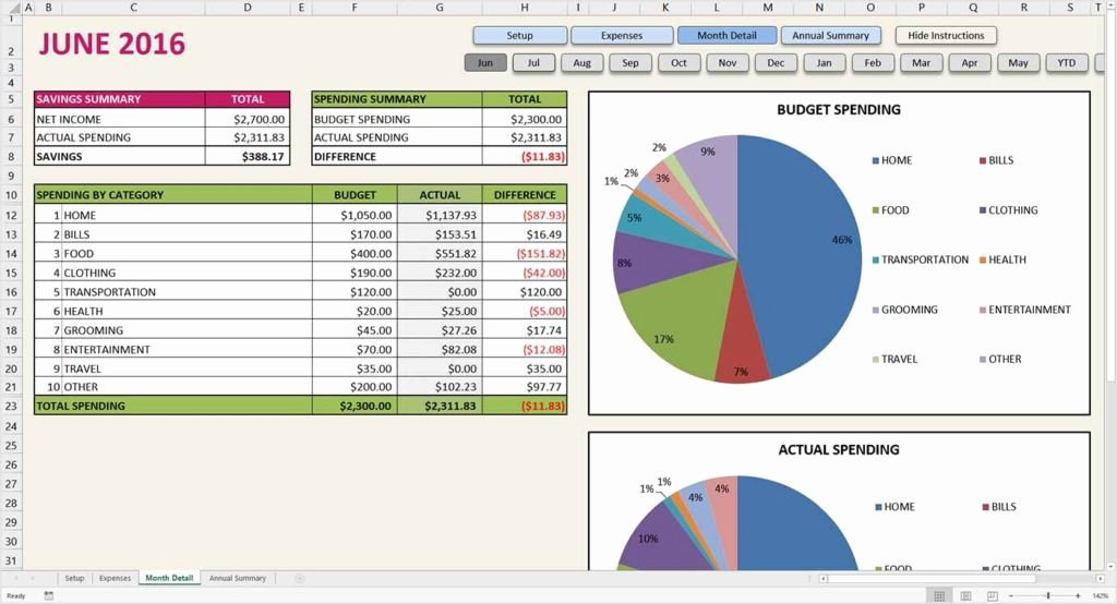 Sample Project Bud Spreadsheet Excel Sample Bud