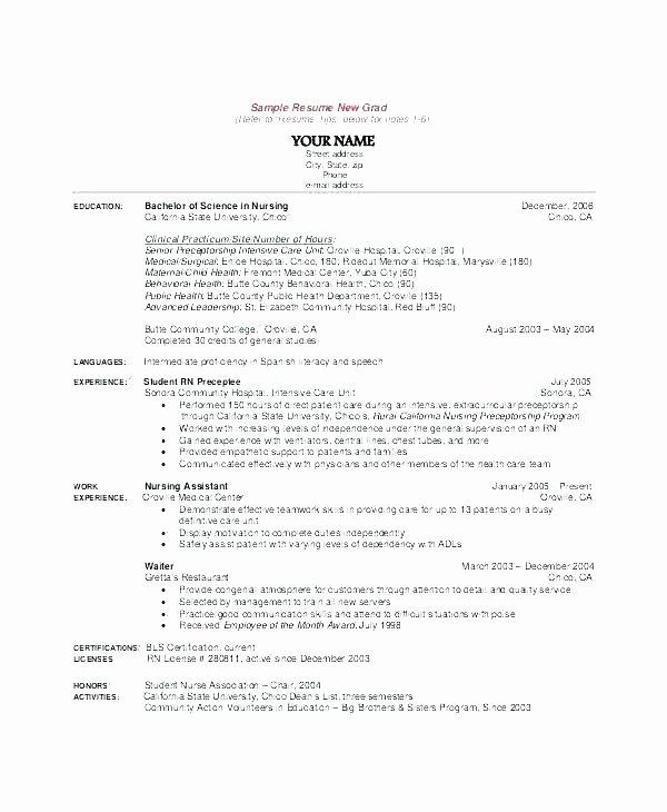 Sample Resume for Er Nurse – Bestresumepro