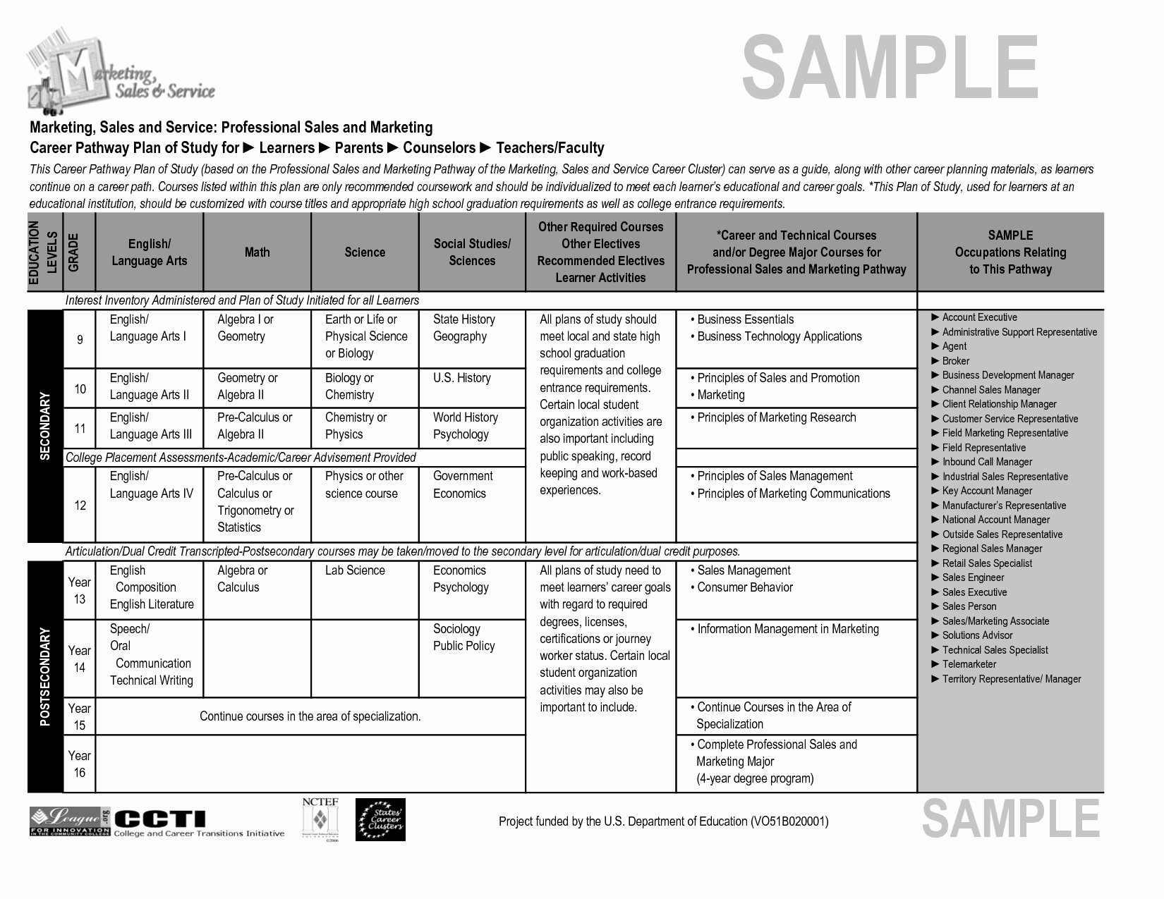 Sample Sales Plan Template Portablegasgrillweber