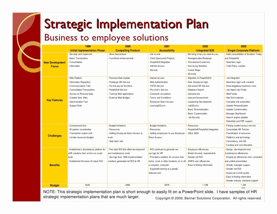 Sample Strategic Plan Template Sample Templates