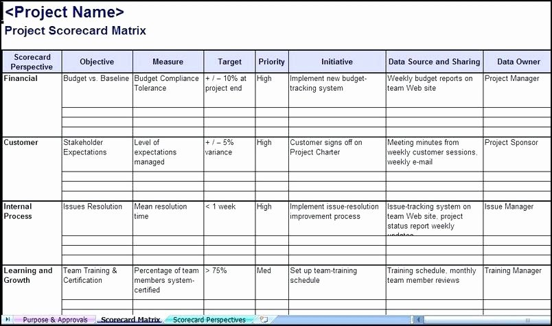 sample training plan template for employees program session free