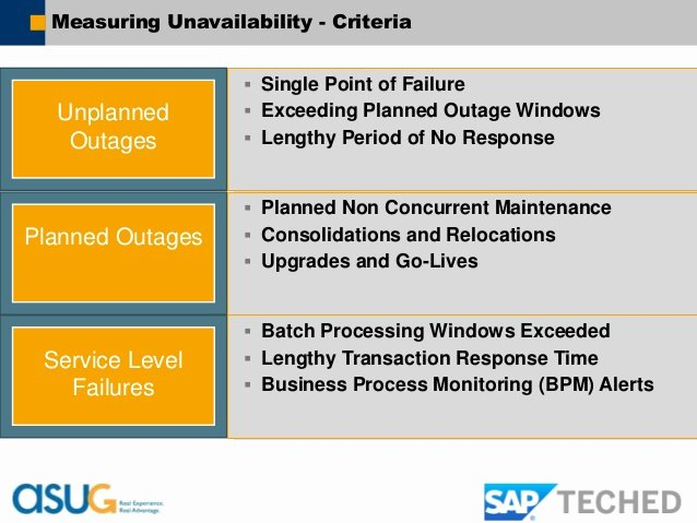 Sap Tech Ed13 asug Delivering Continuous Sap solution