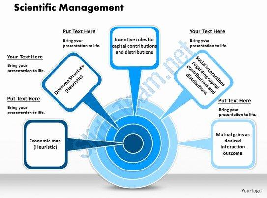 Scientific Management 01 Powerpoint Presentation Slide