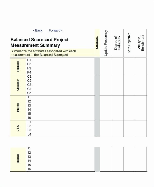 Scorecard Excel – Buonappetitoub