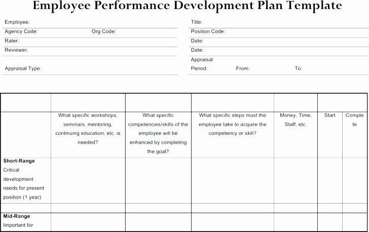 Screenshot Employee Improvement Plan Based Smart Goals
