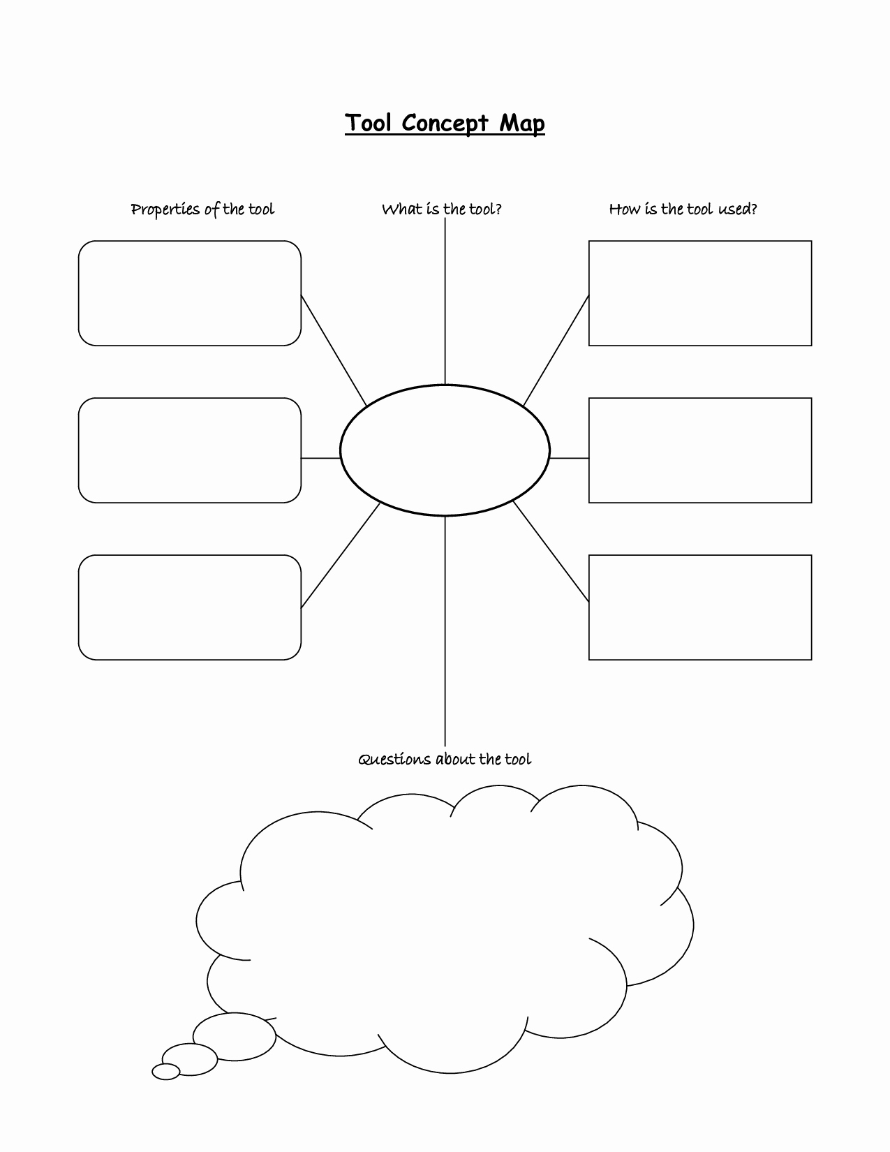 "Search Results for ""concept Maps Templates for Nursing"