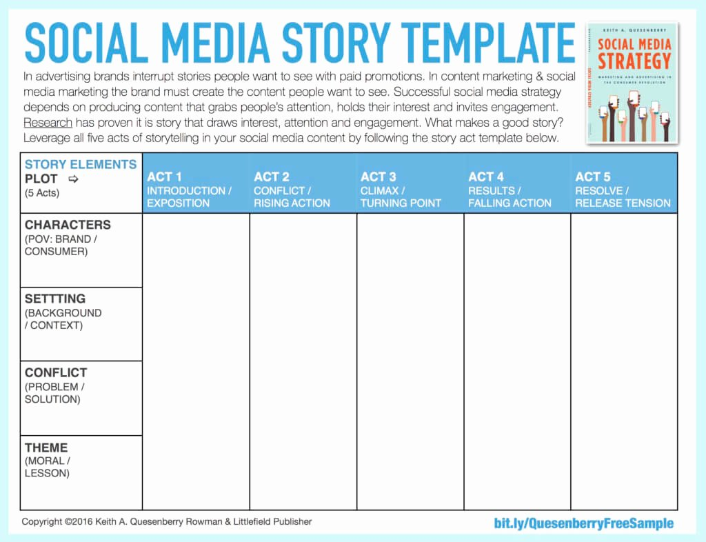 "Search Results for ""social Media Strategy Example Pdf"