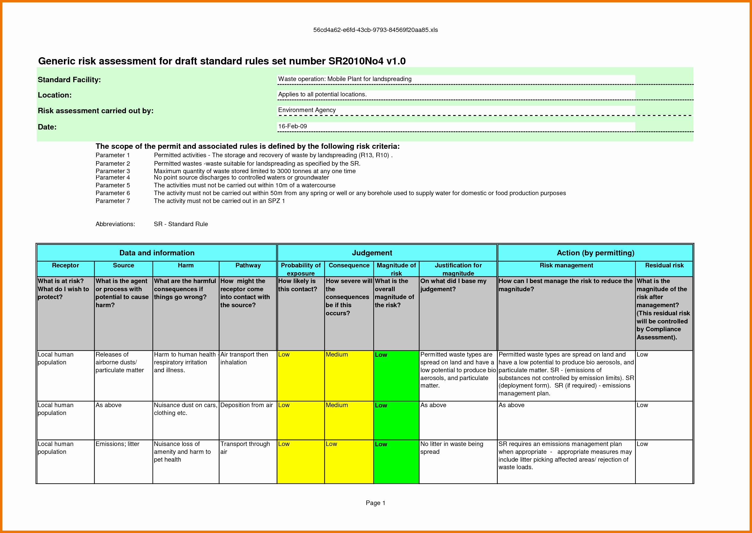 Security Risk assessment Template Excel