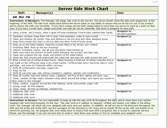 Server Side Work Checklist Invitation Templates