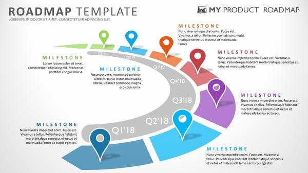 Seven Phase Strategic Product Timeline Roadmap Powerpoint
